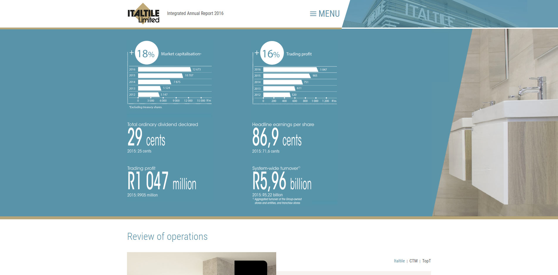 Italtile Integrated Annual Report 2016 | Image 1111